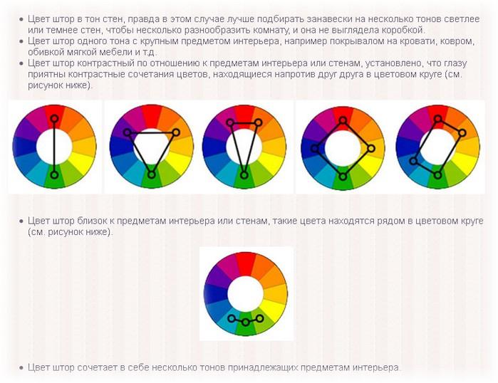подбираем цветовое сочетание для комнаты и текстиля